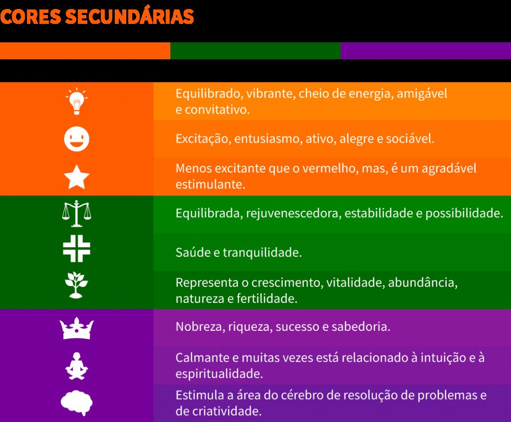 Psicologia das cores - Cores secundárias